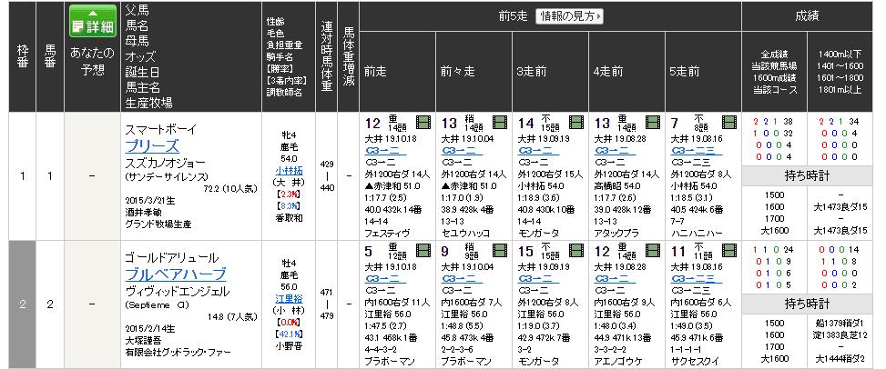 多彩なレース情報で予想をサポート