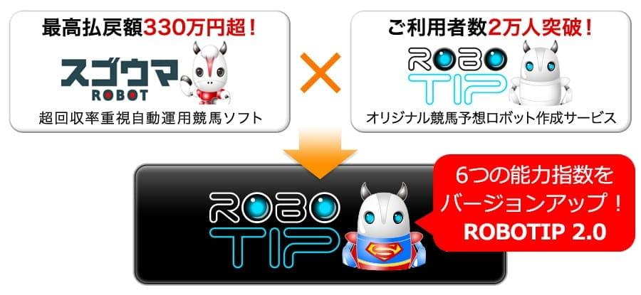 ROBOTIPスーパー